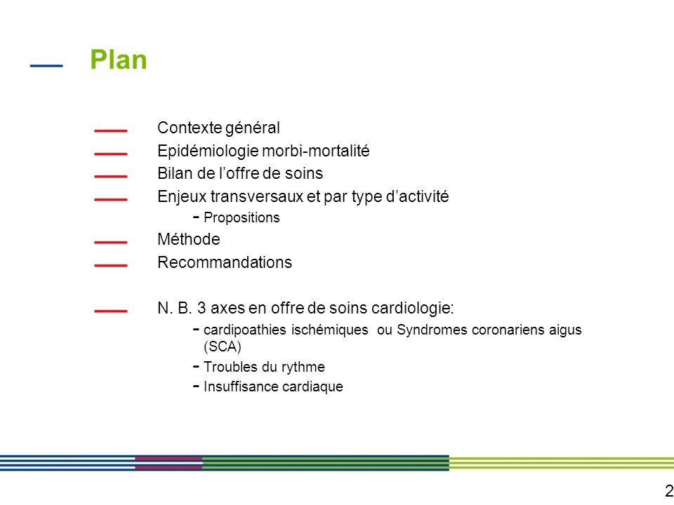 13 Plan Contexte général Epidémiologie morbi-mortalité Bilan de loffre de soins Enjeux transversaux et par type dactivité - Propositions Méthode Recommandations