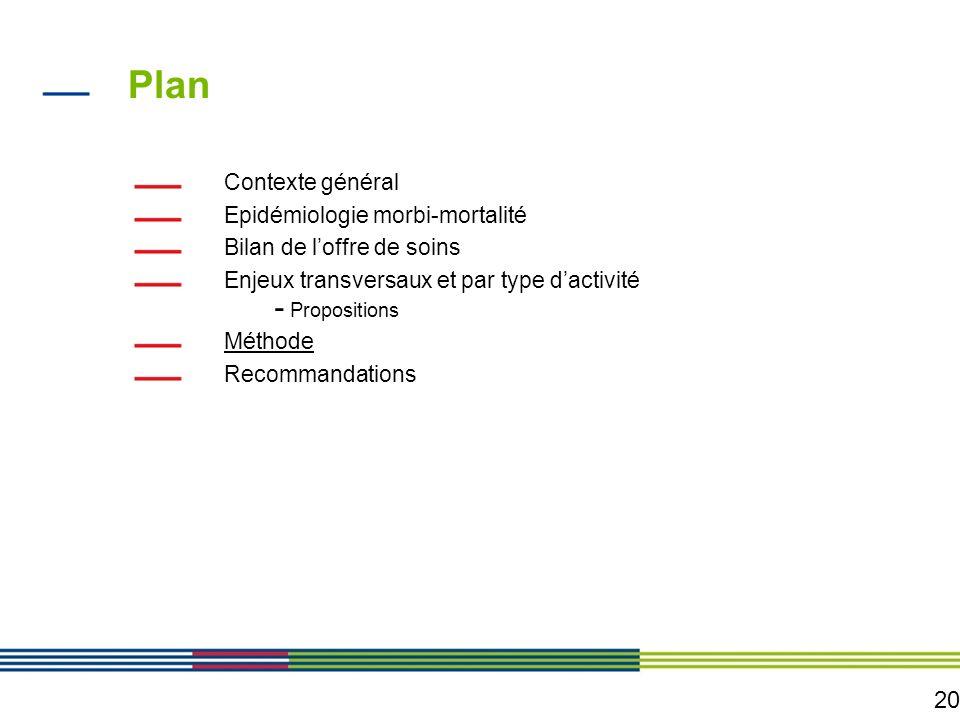 20 Plan Contexte général Epidémiologie morbi-mortalité Bilan de loffre de soins Enjeux transversaux et par type dactivité - Propositions Méthode Recom