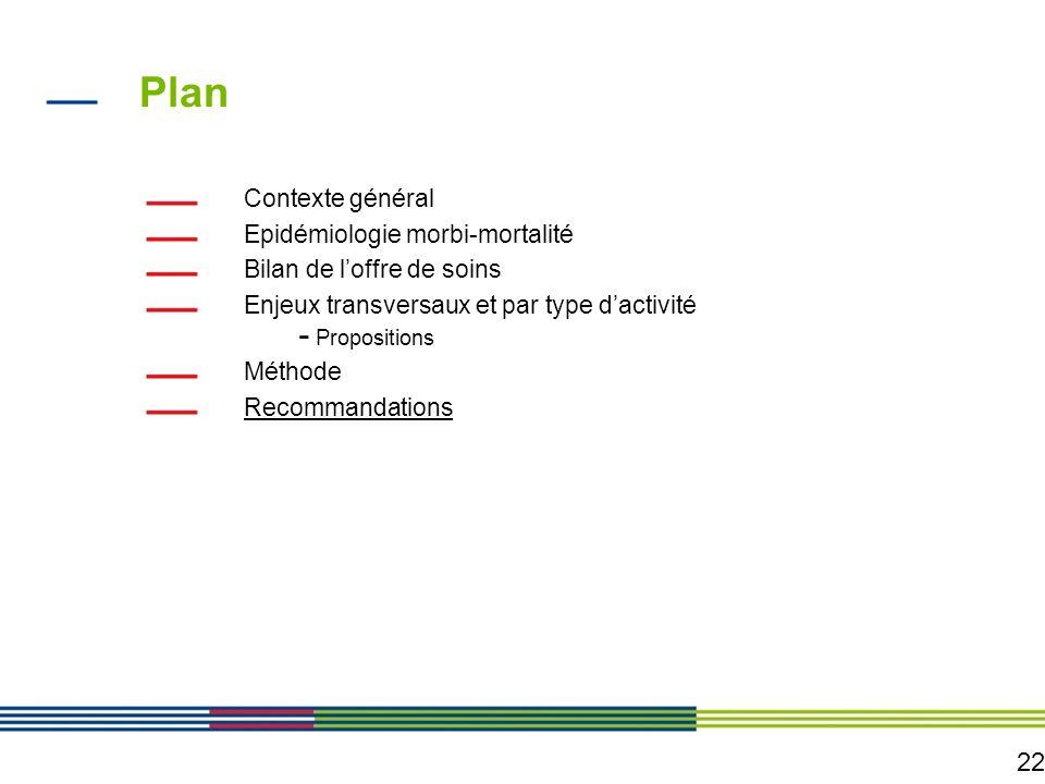 22 Plan Contexte général Epidémiologie morbi-mortalité Bilan de loffre de soins Enjeux transversaux et par type dactivité - Propositions Méthode Recom