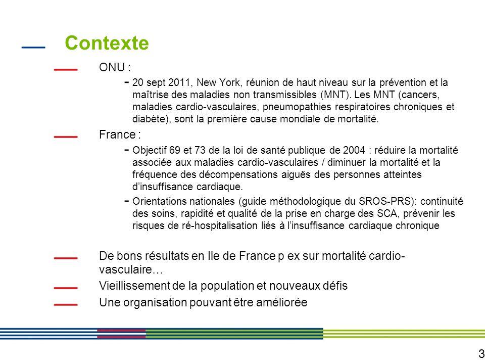 14 Enjeux (1) la démographie médicale Avec 1580 cardiologues actuellement recensés, lile de France comptabilise 23% des effectifs de la France entière (6613).