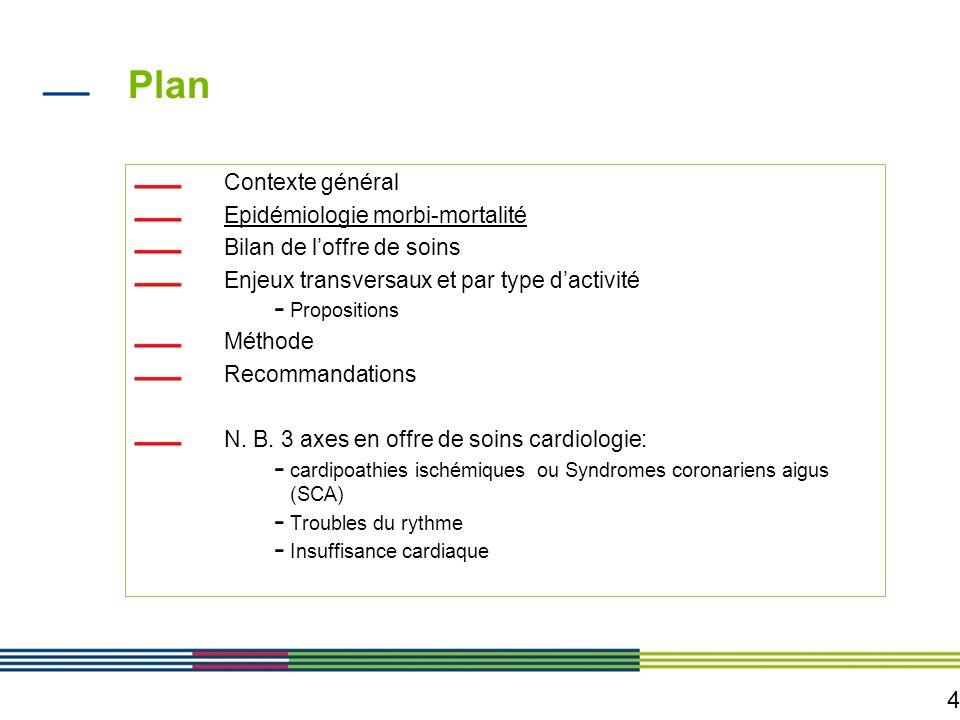 4 Plan Contexte général Epidémiologie morbi-mortalité Bilan de loffre de soins Enjeux transversaux et par type dactivité - Propositions Méthode Recomm