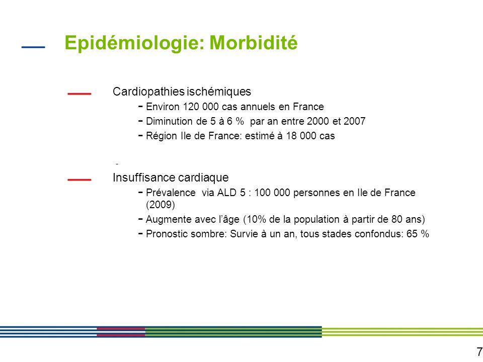 18 Enjeux (4) Syndromes coronariens aigus Pré-hospitalier: - Importance de lappel au 15 Délais dintervention - Registre e-Must : enregistre tous les infarctus prise en charge par le SAMU: 2000 évènements / an (8 SAMU, 40 SMUR, 600 urgentistes) - Permet de renseigner sur le délai de prise en charge: angioplastie doit être réalisée dans les 90 minutes - Délai prise en charge par le SMUR / ponction passé de 83 min en 2002 à 77 min en 2010 (moyenne) - Délai douleur – appel au 15: 80 min en moyenne Suivre les conséquences de la restructuration - Activité PMSI et registre Cardio-Arhif (enregistrement de toutes les angioplasties et les coronarographies) - Code postal du lieu dintervention dans e-Must permettra de suivre les conséquences de la restructuration Vigilance et qualité des pratiques, impact des recommandations HAS/SFC/SFMU/SAMU de Franc e: recherche de critères grâce au registre CARDIO-ARHIF: