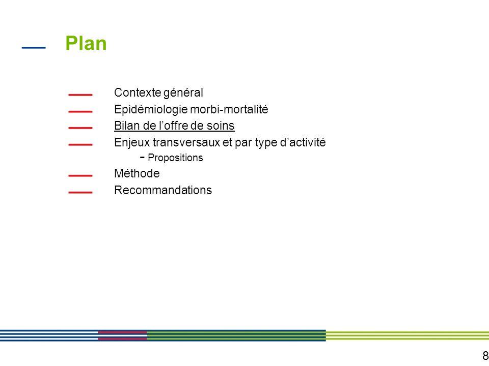 8 Plan Contexte général Epidémiologie morbi-mortalité Bilan de loffre de soins Enjeux transversaux et par type dactivité - Propositions Méthode Recomm