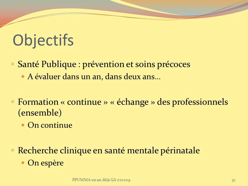 PPUMMA un an déjà GA 02020932 Objectifs Santé Publique : prévention et soins précoces A évaluer dans un an, dans deux ans… Formation « continue » « éc