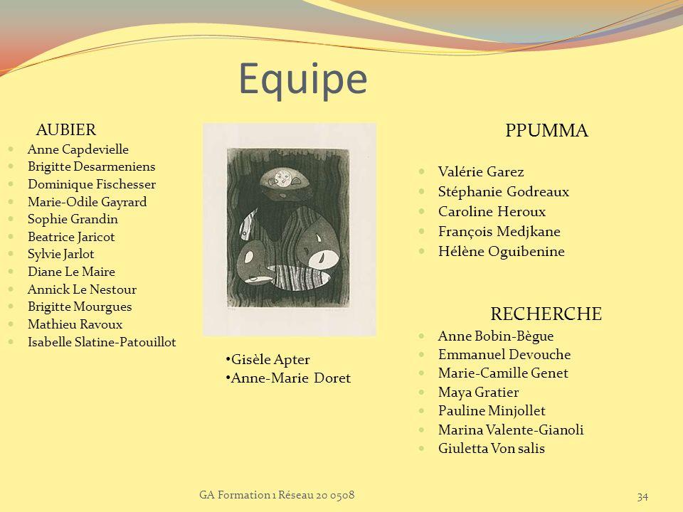 GA Formation 1 Réseau 20 050834 Equipe AUBIER Anne Capdevielle Brigitte Desarmeniens Dominique Fischesser Marie-Odile Gayrard Sophie Grandin Beatrice