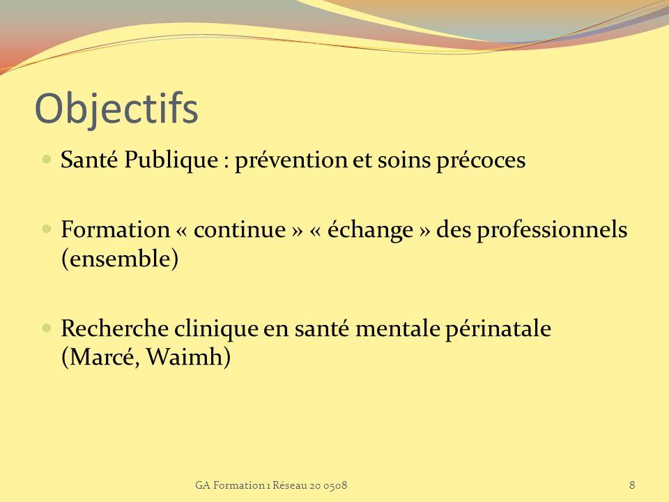 GA Formation 1 Réseau 20 05088 Objectifs Santé Publique : prévention et soins précoces Formation « continue » « échange » des professionnels (ensemble