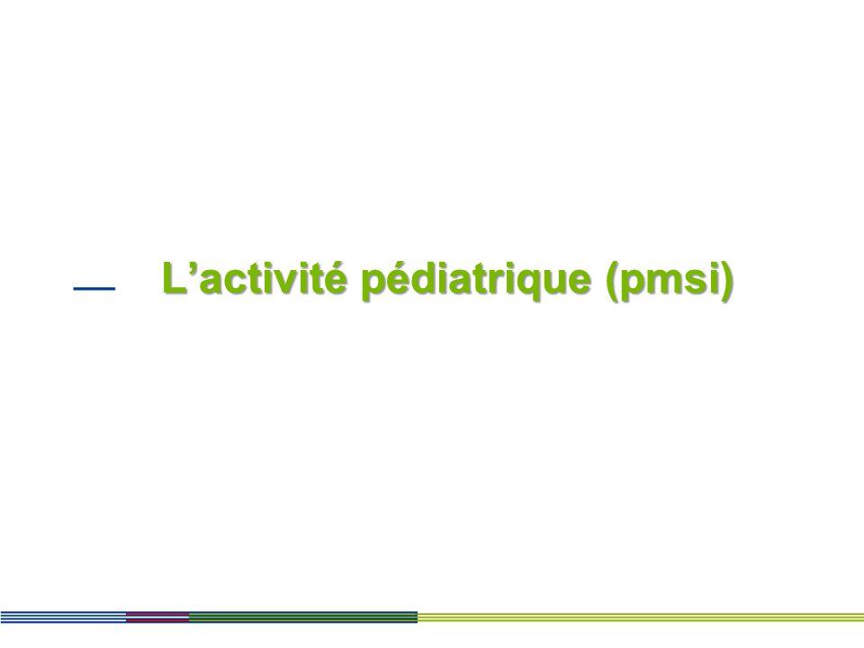 Lactivité pédiatrique (pmsi)