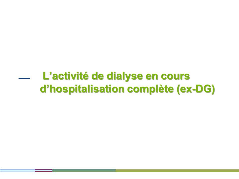 Lactivité de dialyse en cours dhospitalisation complète (ex-DG)