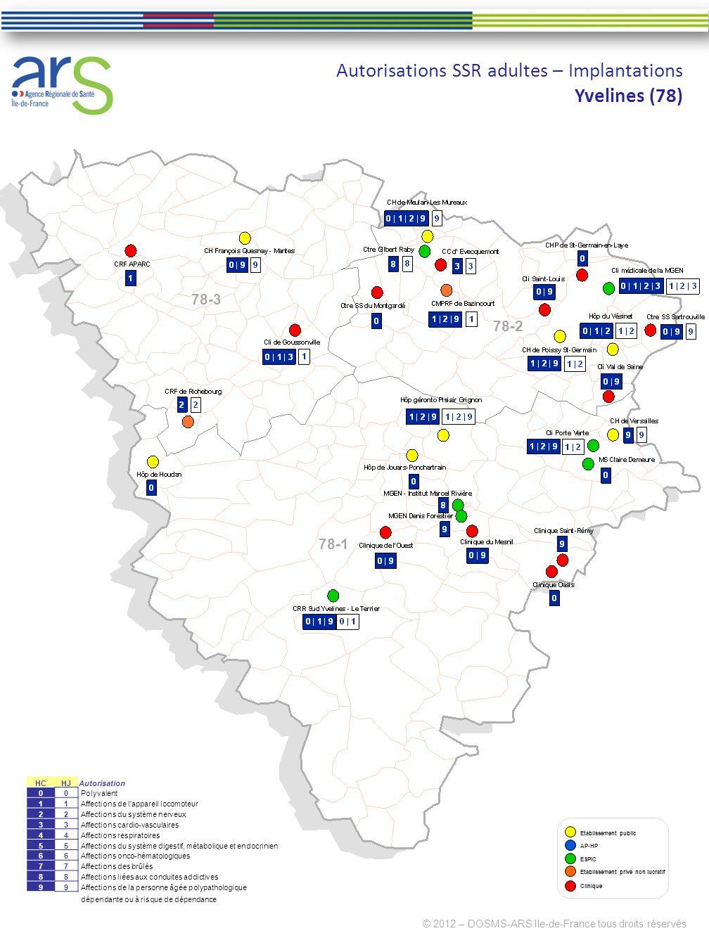 © 2012 – DOSMS-ARS Ile-de-France tous droits réservés Autorisations SSR adultes – Implantations Yvelines (78) Clinique Etablissement privé non lucrati