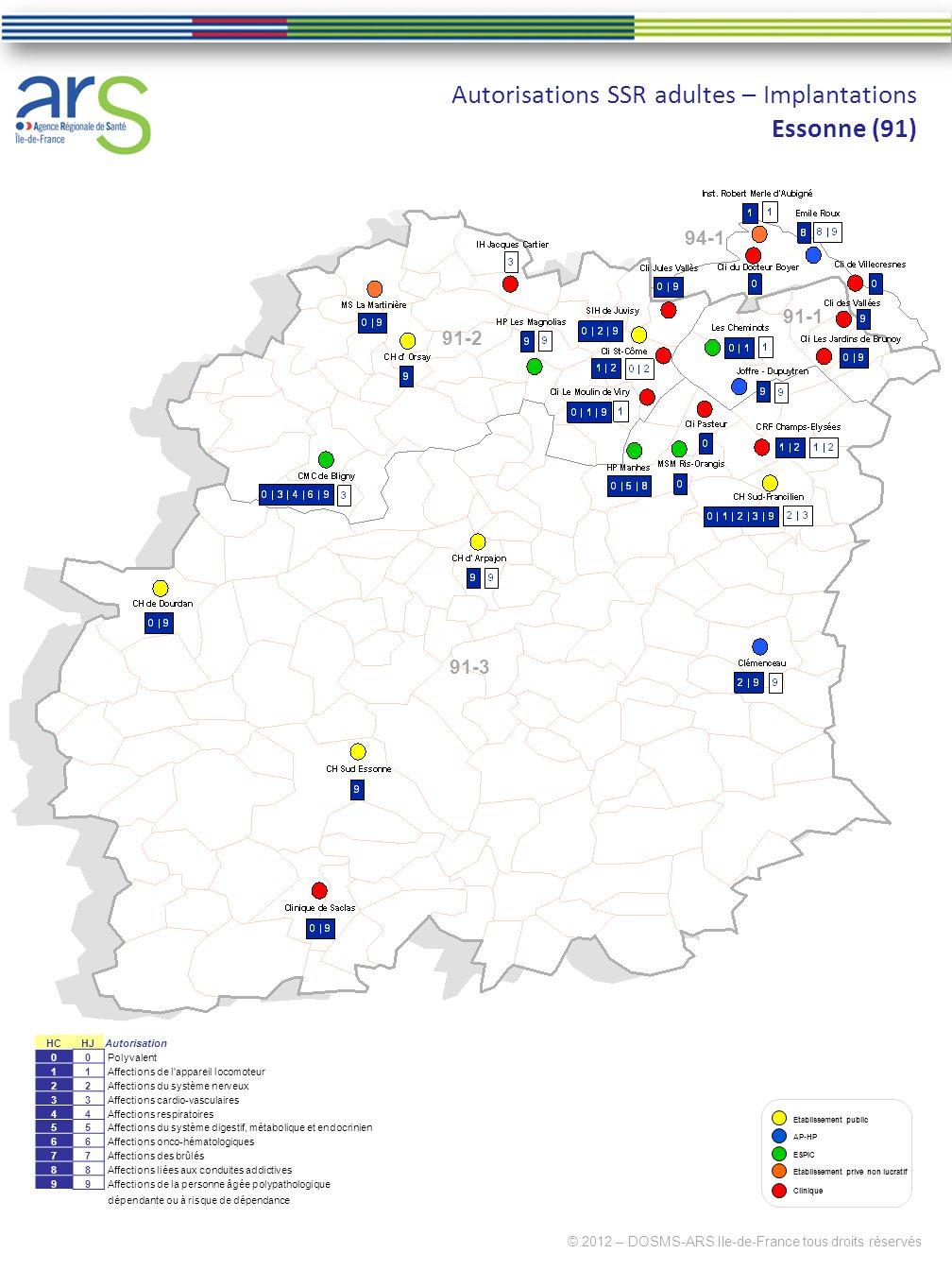 © 2012 – DOSMS-ARS Ile-de-France tous droits réservés Autorisations SSR adultes – Implantations Essonne (91) Clinique Etablissement privé non lucratif
