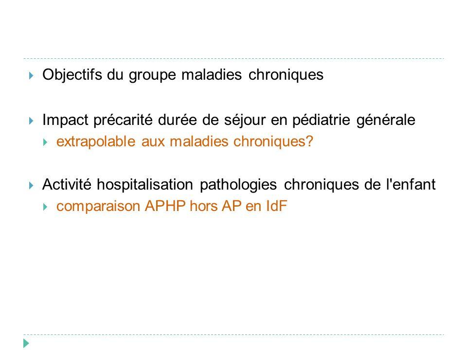 Objectifs du groupe maladies chroniques Impact précarité durée de séjour en pédiatrie générale extrapolable aux maladies chroniques? Activité hospital