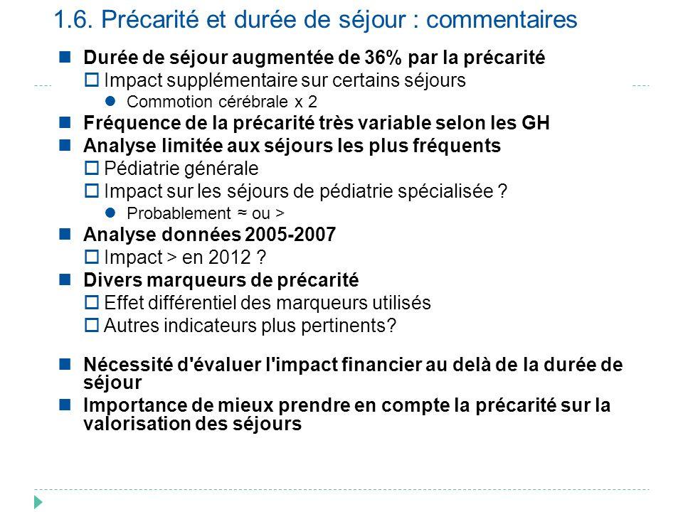 Données PMSI IdF Extraction réalisée par la FHF (Yves Gaubert) Années 2008-2010 IdF Age <15 ans (tranches d âge 0-1, 1-5, 5-10, 10-15) GHM sélectionnés pour tracer les pathologies pédiatriques chroniques (relevé non exhaustif) Activité hospitalisation