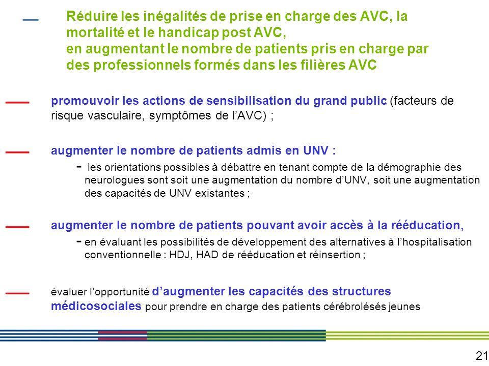 21 Réduire les inégalités de prise en charge des AVC, la mortalité et le handicap post AVC, en augmentant le nombre de patients pris en charge par des