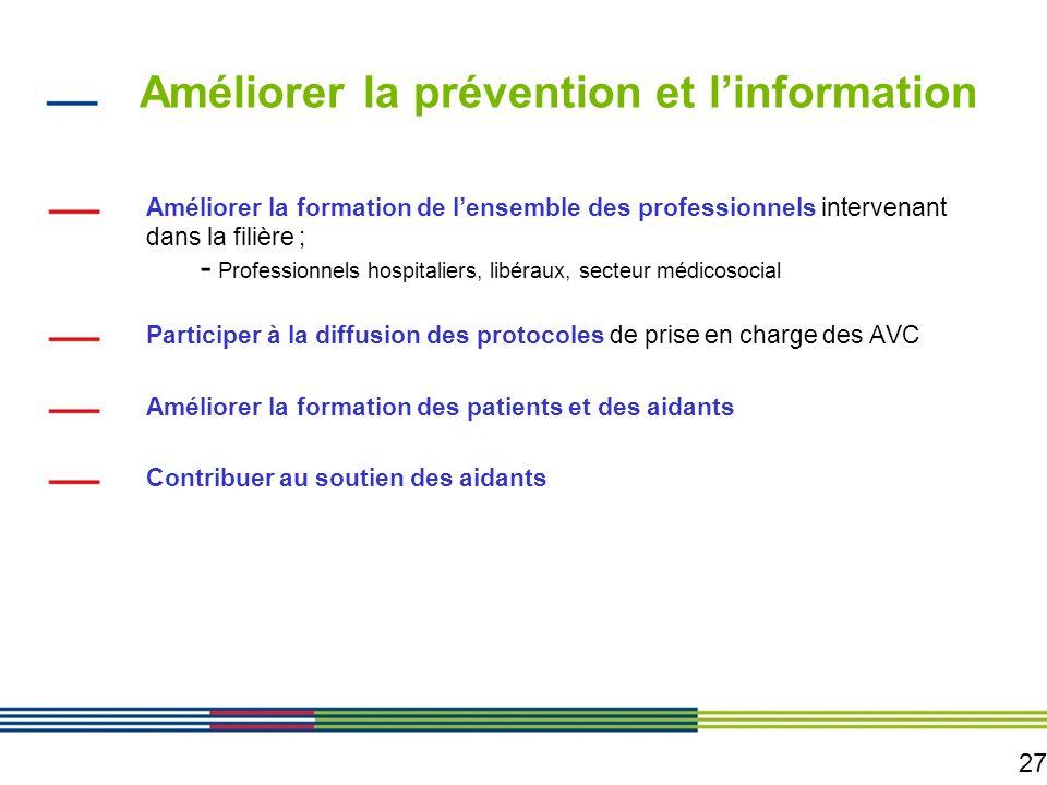 27 Améliorer la prévention et linformation Améliorer la formation de lensemble des professionnels intervenant dans la filière ; - Professionnels hospi