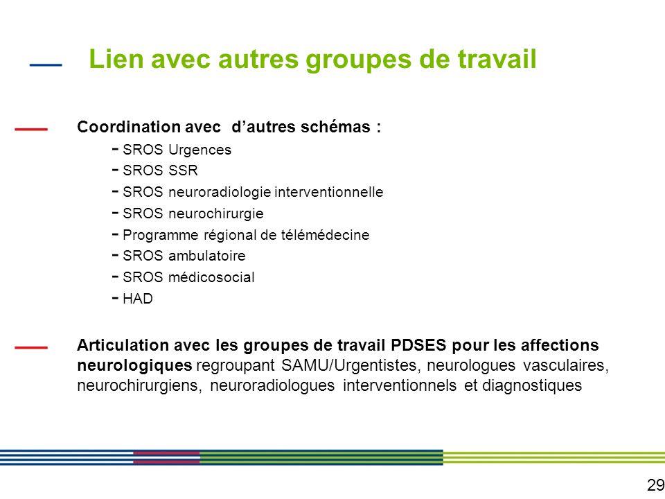 29 Lien avec autres groupes de travail Coordination avec dautres schémas : - SROS Urgences - SROS SSR - SROS neuroradiologie interventionnelle - SROS