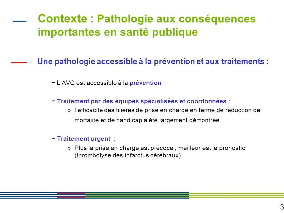 3 Contexte : Pathologie aux conséquences importantes en santé publique Une pathologie accessible à la prévention et aux traitements : - LAVC est acces
