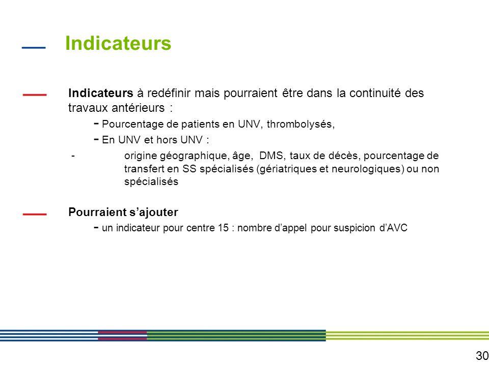 30 Indicateurs Indicateurs à redéfinir mais pourraient être dans la continuité des travaux antérieurs : - Pourcentage de patients en UNV, thrombolysés