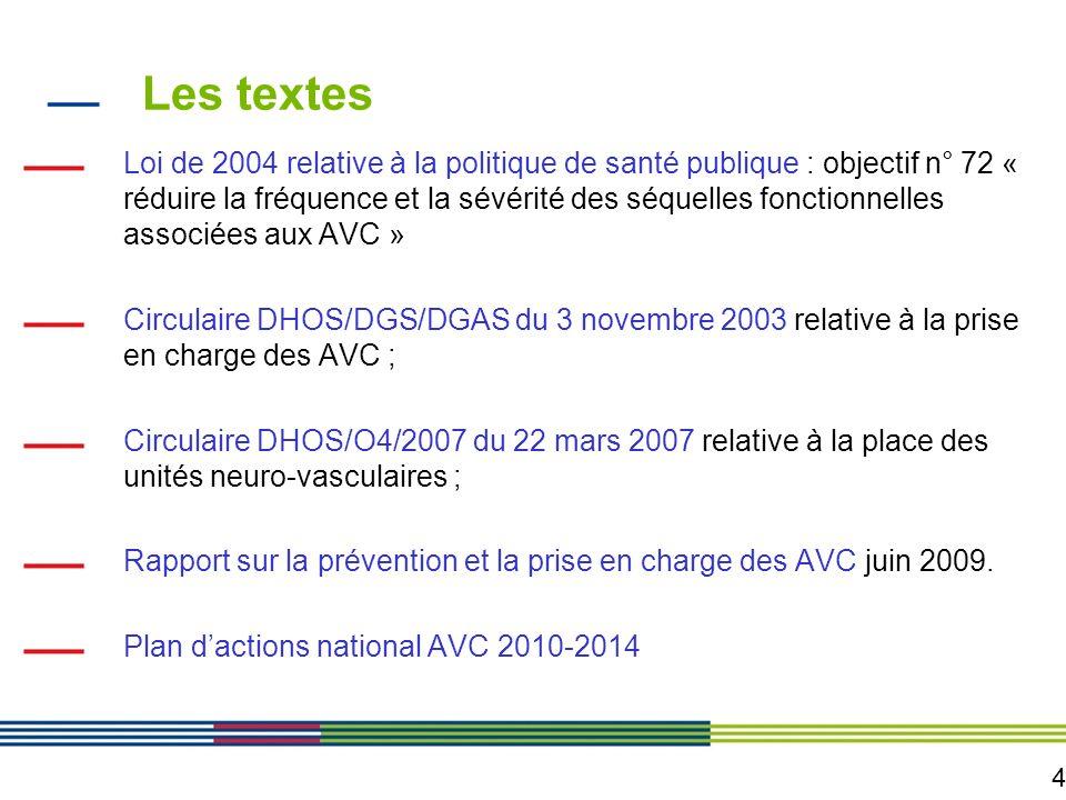 4 Les textes Loi de 2004 relative à la politique de santé publique : objectif n° 72 « réduire la fréquence et la sévérité des séquelles fonctionnelles