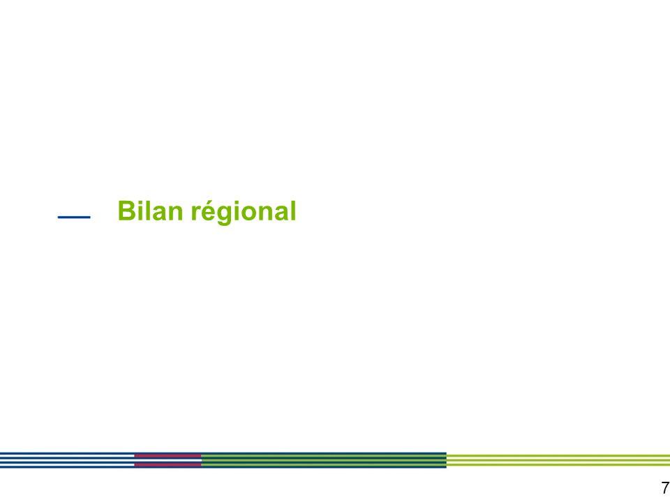 7 Bilan régional