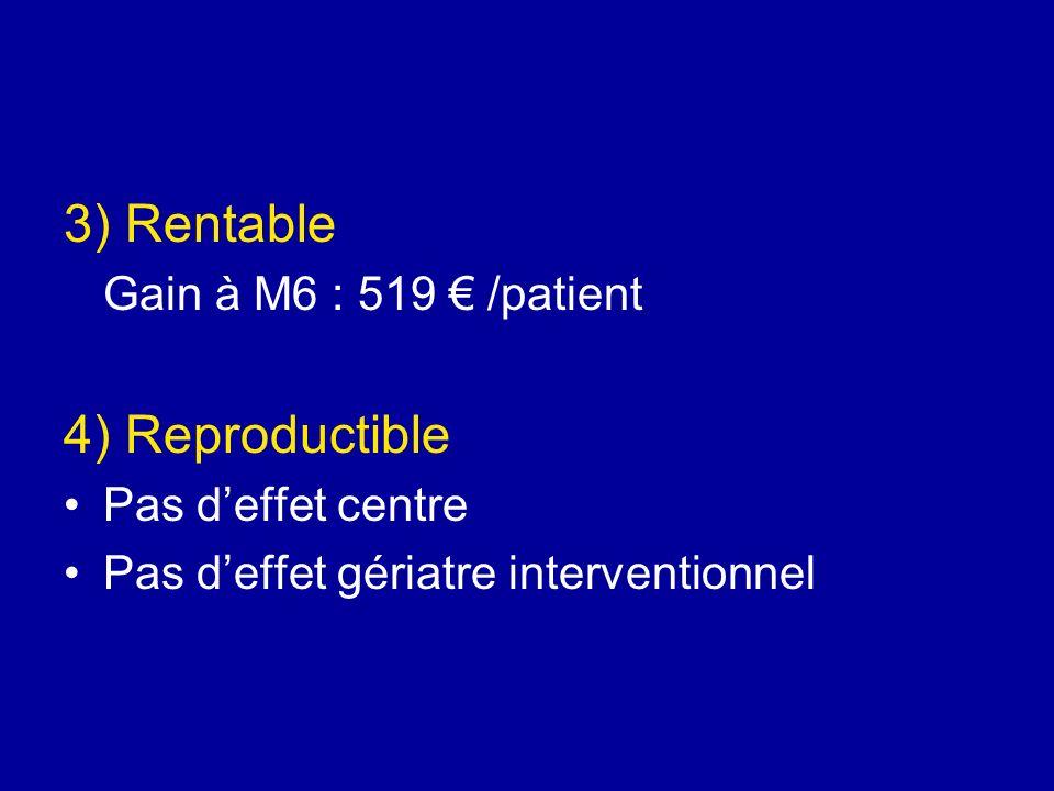 Rehospitalisations liées aux médicaments 38.2% de patients H en UGA sont reH dans les 6 mois suivant leur sortie Problèmes liés aux médicaments: 40.4% de reH en médecine à 6 mois 1 ère cause, devant causes cardiovasculaires (24.3 %) et infectieuses (13.6%) –71% liée à la iatrogénie – 42% liée à lunderuse et lobservance (sous- estimés)