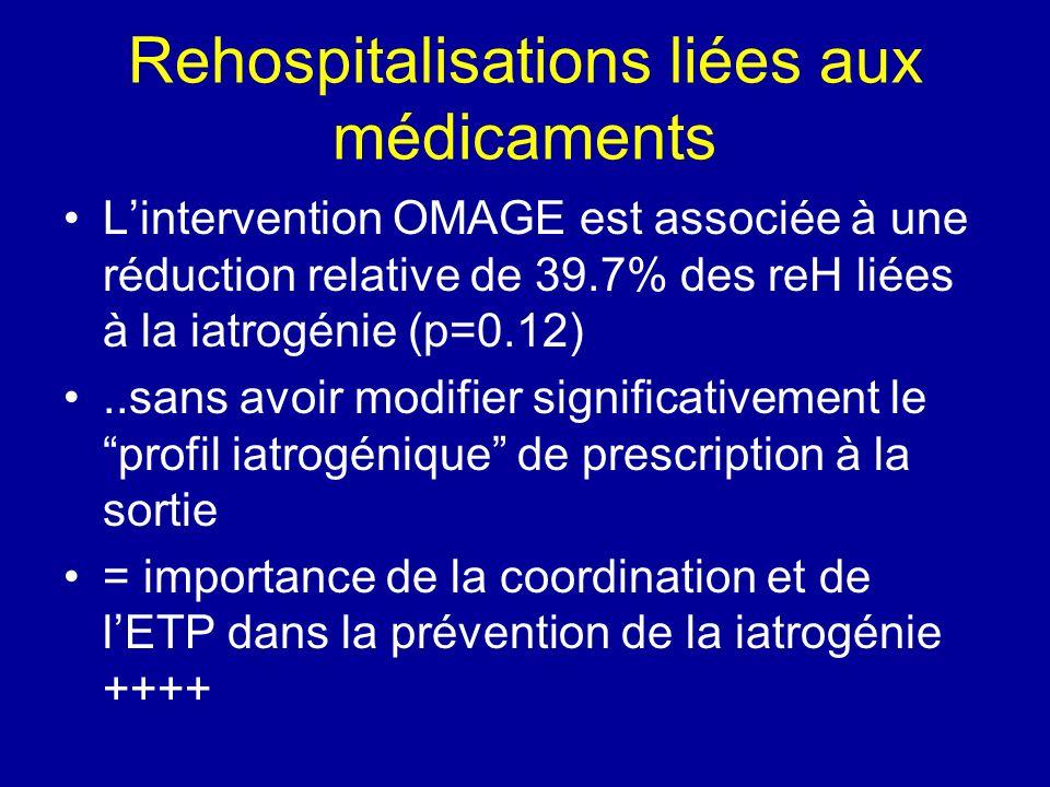 3 sous-groupes bénéficient particulièrement de lintervention OMAGE: >3 maladies chroniques Diurétique entrée ou sortie Désir dimplication dans les soins