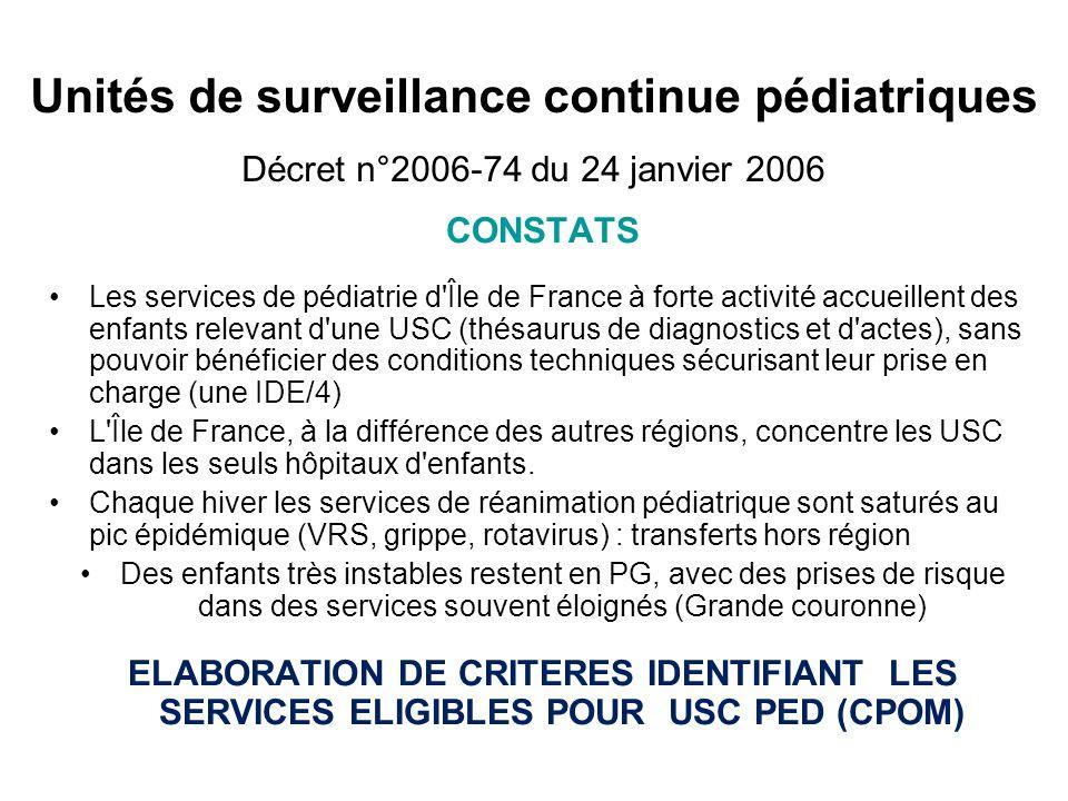 Unités de surveillance continue pédiatriques Décret n°2006-74 du 24 janvier 2006 CONSTATS Les services de pédiatrie d'Île de France à forte activité a
