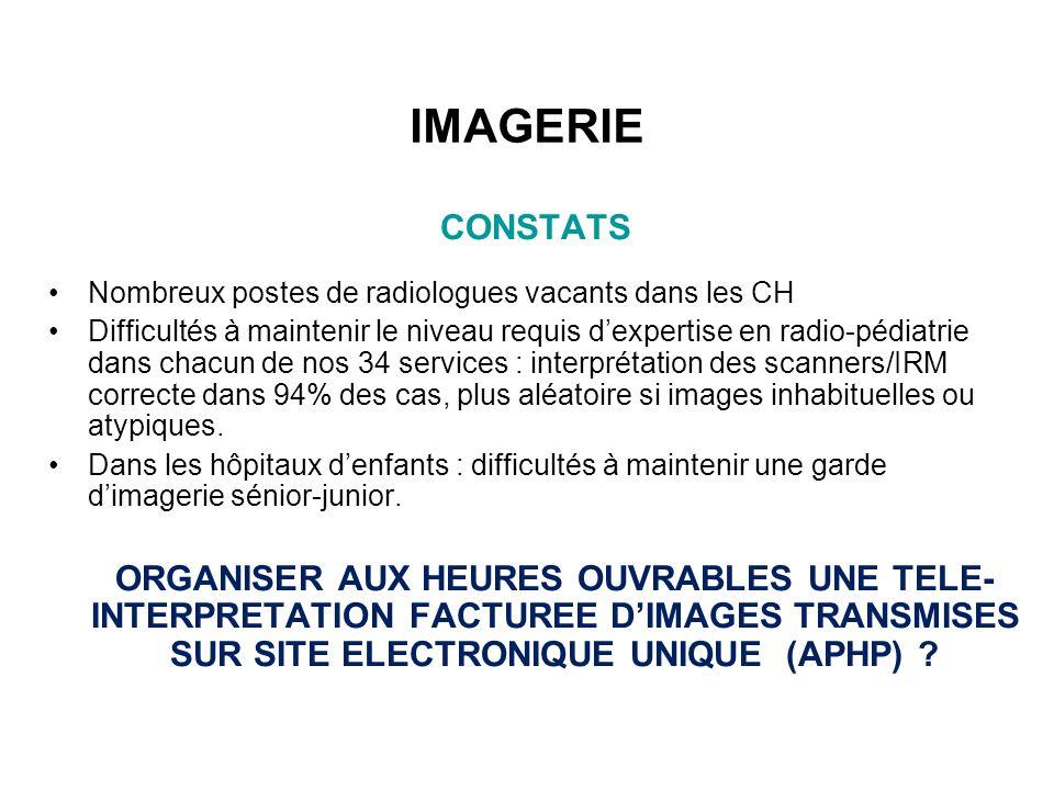 IMAGERIE CONSTATS Nombreux postes de radiologues vacants dans les CH Difficultés à maintenir le niveau requis dexpertise en radio-pédiatrie dans chacu