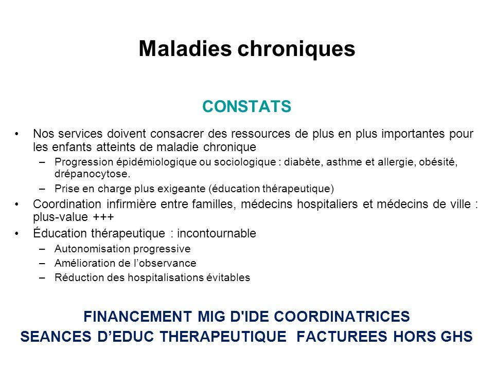 Maladies chroniques CONSTATS Nos services doivent consacrer des ressources de plus en plus importantes pour les enfants atteints de maladie chronique