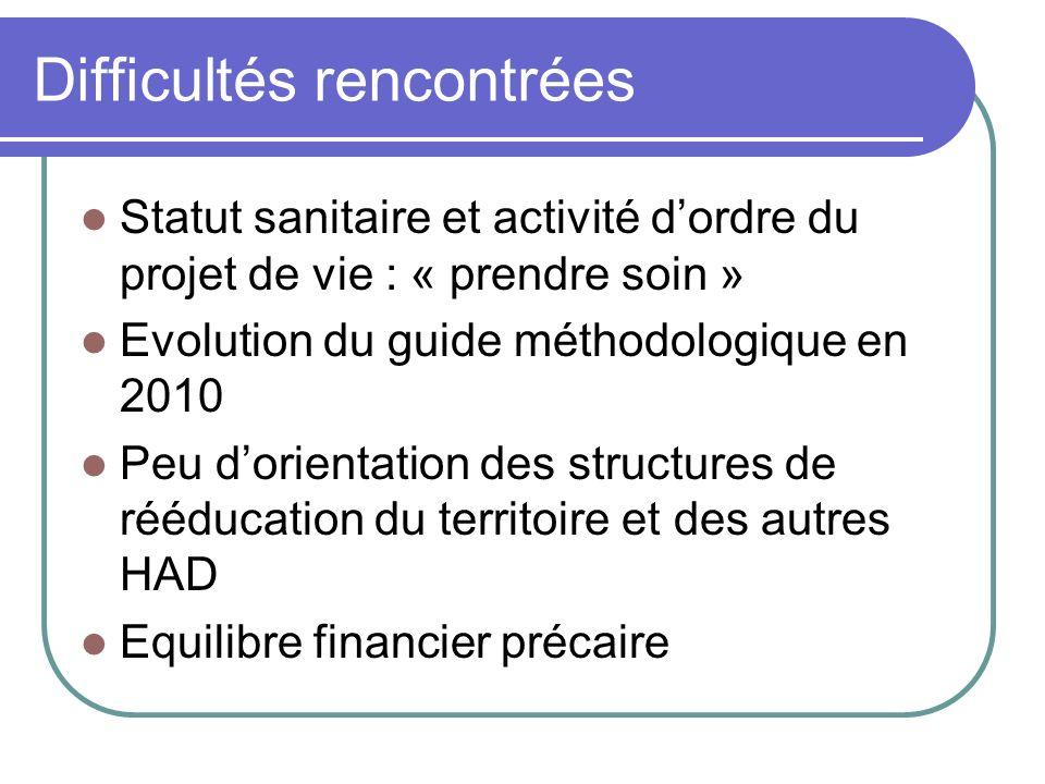 Difficultés rencontrées Statut sanitaire et activité dordre du projet de vie : « prendre soin » Evolution du guide méthodologique en 2010 Peu dorienta
