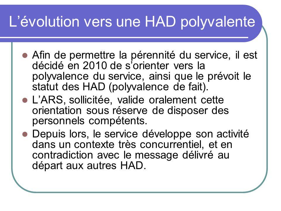 Lévolution vers une HAD polyvalente Afin de permettre la pérennité du service, il est décidé en 2010 de sorienter vers la polyvalence du service, ains