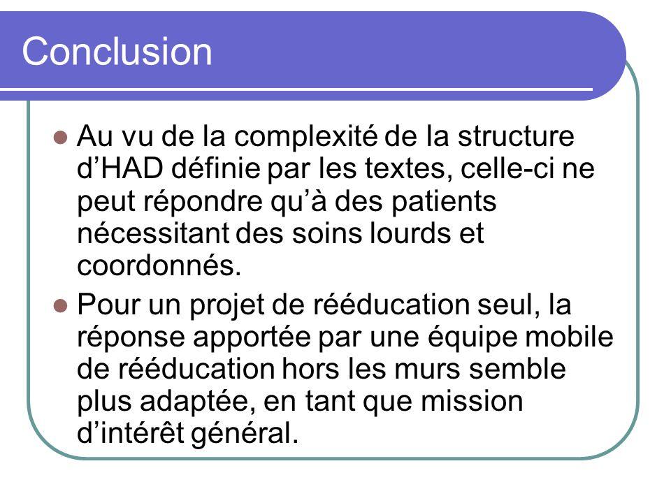 Conclusion Au vu de la complexité de la structure dHAD définie par les textes, celle-ci ne peut répondre quà des patients nécessitant des soins lourds