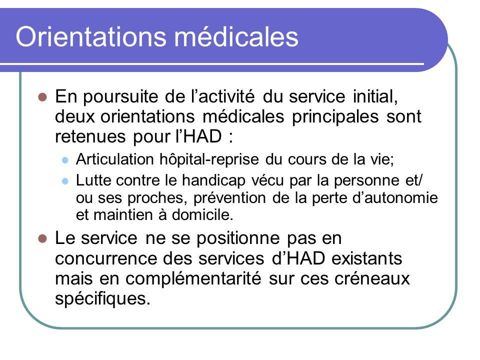 Orientations médicales En poursuite de lactivité du service initial, deux orientations médicales principales sont retenues pour lHAD : Articulation hô