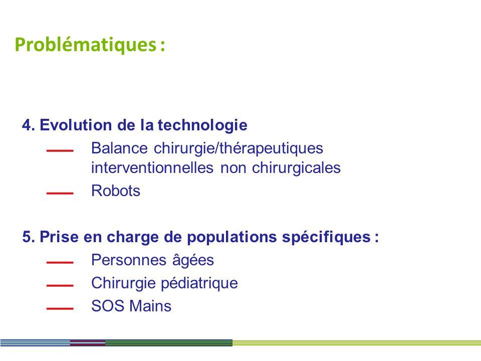 Problématiques : 4. Evolution de la technologie Balance chirurgie/thérapeutiques interventionnelles non chirurgicales Robots 5. Prise en charge de pop