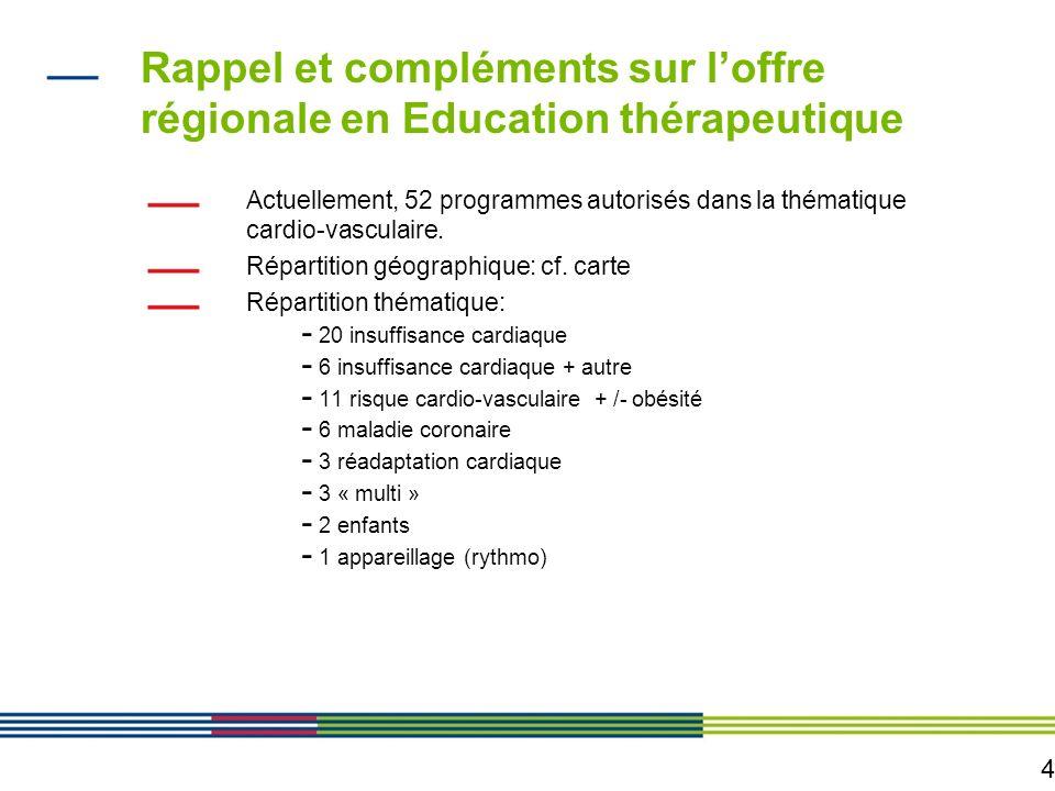 4 Rappel et compléments sur loffre régionale en Education thérapeutique Actuellement, 52 programmes autorisés dans la thématique cardio-vasculaire. Ré