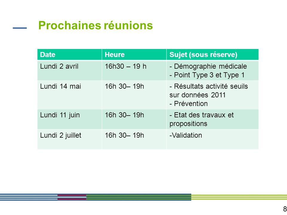 8 Prochaines réunions DateHeureSujet (sous réserve) Lundi 2 avril16h30 – 19 h- Démographie médicale - Point Type 3 et Type 1 Lundi 14 mai16h 30– 19h-