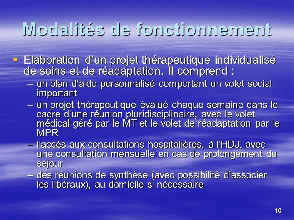 1010 Modalités de fonctionnement Elaboration dun projet thérapeutique individualisé de soins et de réadaptation. Il comprend : Elaboration dun projet