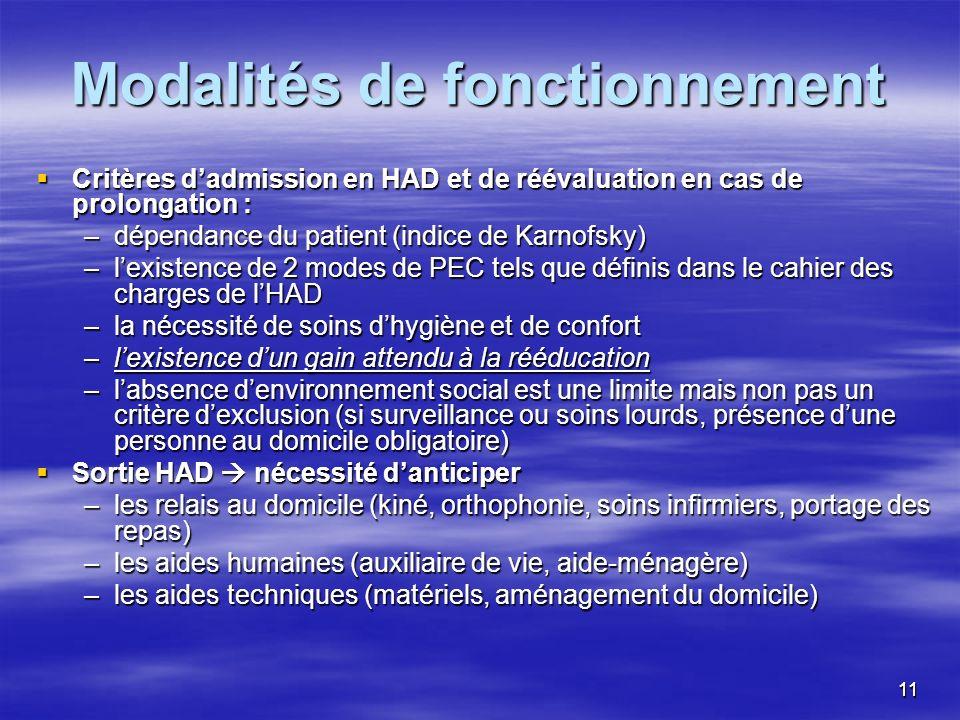 1111 Modalités de fonctionnement Critères dadmission en HAD et de réévaluation en cas de prolongation : Critères dadmission en HAD et de réévaluation
