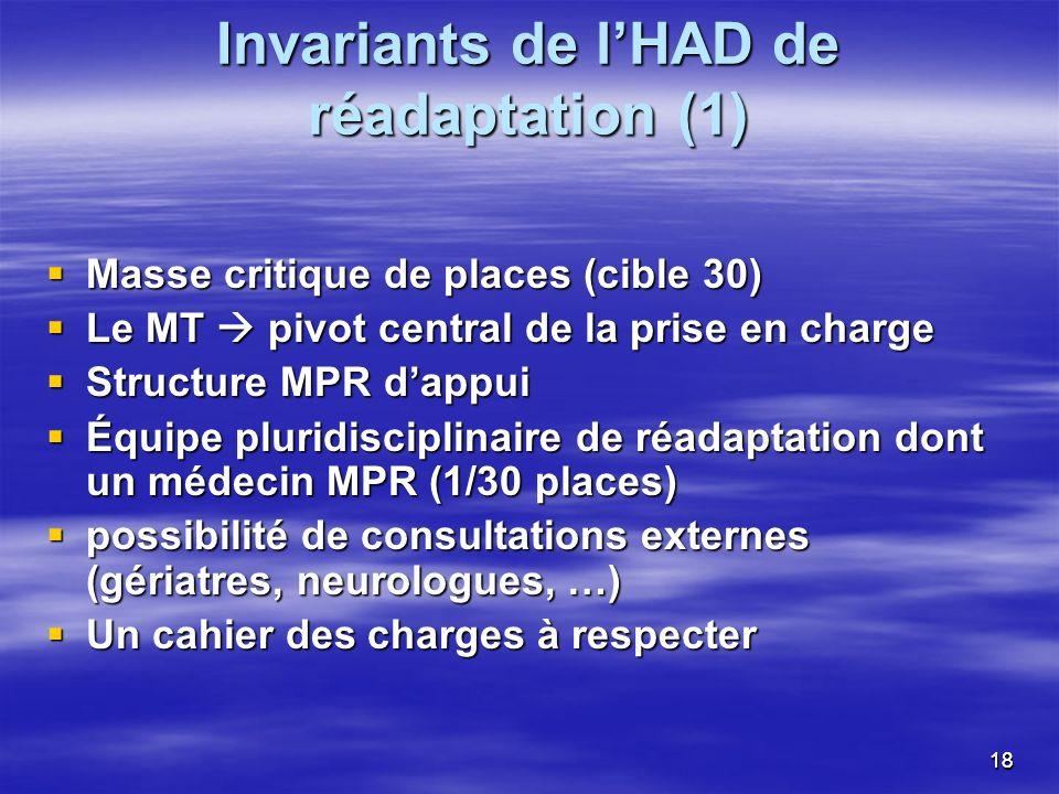 1818 Invariants de lHAD de réadaptation (1) Masse critique de places (cible 30) Masse critique de places (cible 30) Le MT pivot central de la prise en