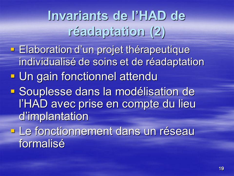 1919 Invariants de lHAD de réadaptation (2) Elaboration dun projet thérapeutique individualisé de soins et de réadaptation Elaboration dun projet thér