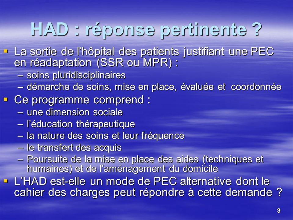 33 HAD : réponse pertinente ? La sortie de lhôpital des patients justifiant une PEC en réadaptation (SSR ou MPR) : La sortie de lhôpital des patients