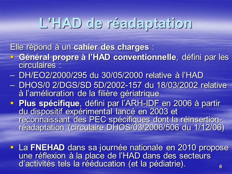 66 LHAD de réadaptation Elle répond à un cahier des charges : Général propre à lHAD conventionnelle, défini par les circulaires : Général propre à lHA