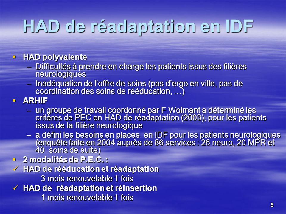 88 HAD de réadaptation en IDF HAD polyvalente HAD polyvalente –Difficultés à prendre en charge les patients issus des filières neurologiques –Inadéqua