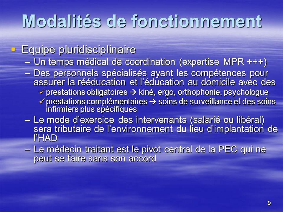 99 Modalités de fonctionnement Equipe pluridisciplinaire Equipe pluridisciplinaire –Un temps médical de coordination (expertise MPR +++) –Des personne