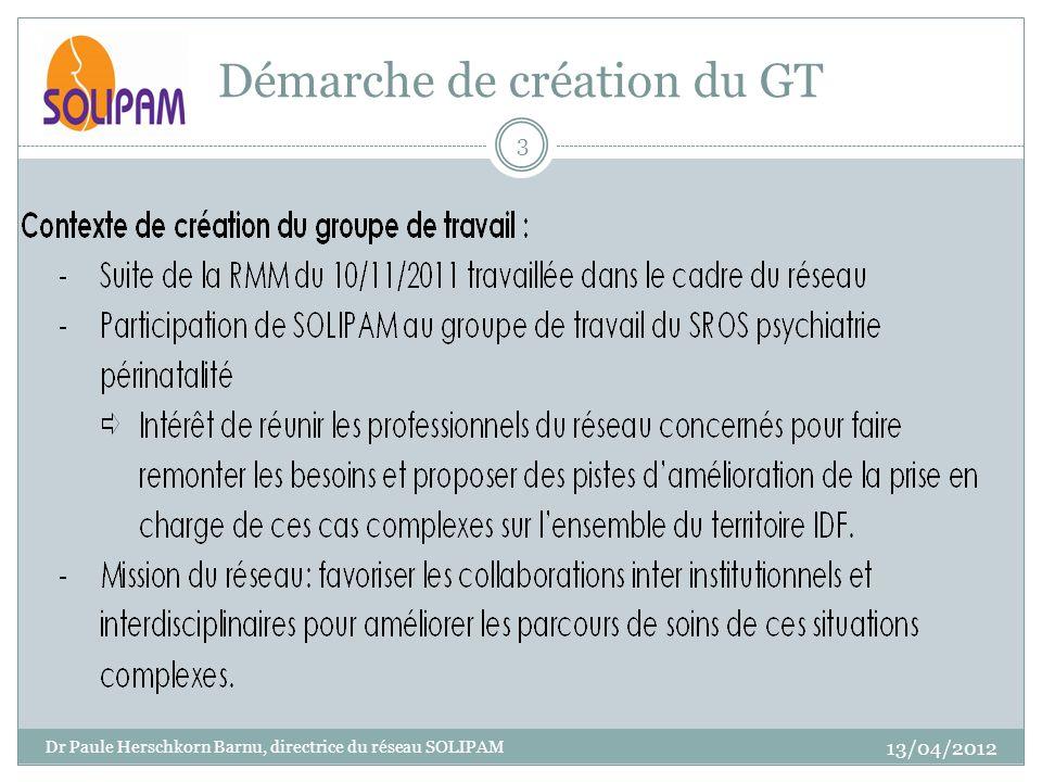 Démarche de création du GT 13/04/2012 Dr Paule Herschkorn Barnu, directrice du réseau SOLIPAM 3