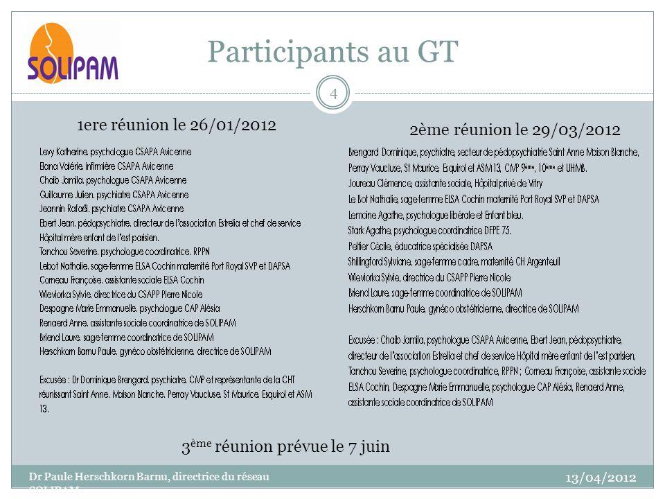 Participants au GT 13/04/2012 Dr Paule Herschkorn Barnu, directrice du réseau SOLIPAM 4 1ere réunion le 26/01/2012 2ème réunion le 29/03/2012 3 ème réunion prévue le 7 juin