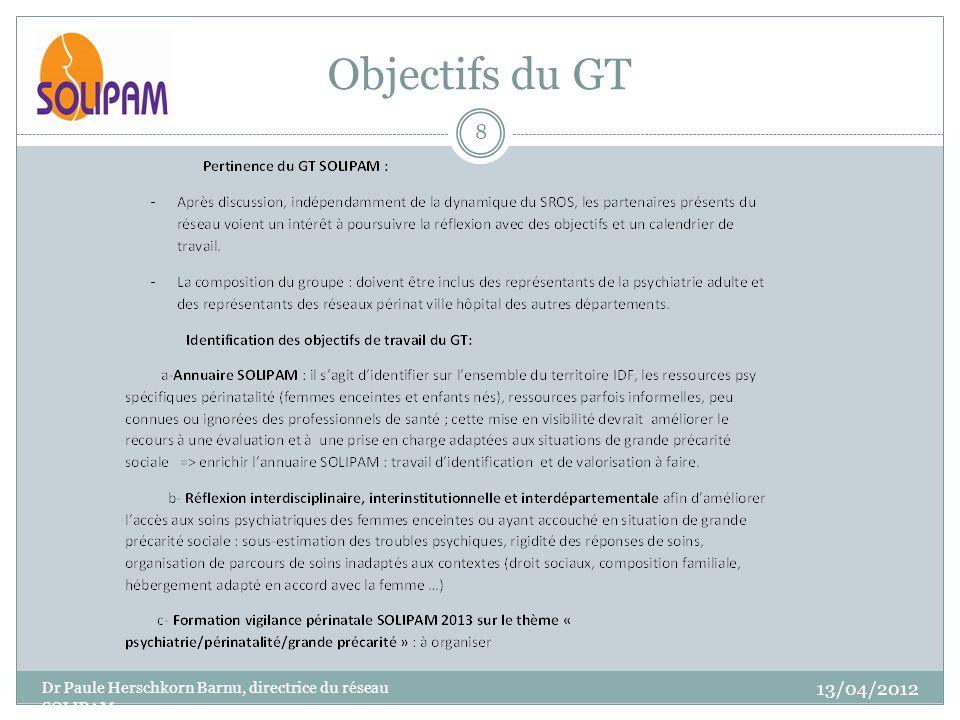 Objectifs du GT 13/04/2012 Dr Paule Herschkorn Barnu, directrice du réseau SOLIPAM 8