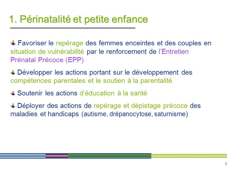 6 1. Périnatalité et petite enfance Favoriser le repérage des femmes enceintes et des couples en situation de vulnérabilité par le renforcement de lEn