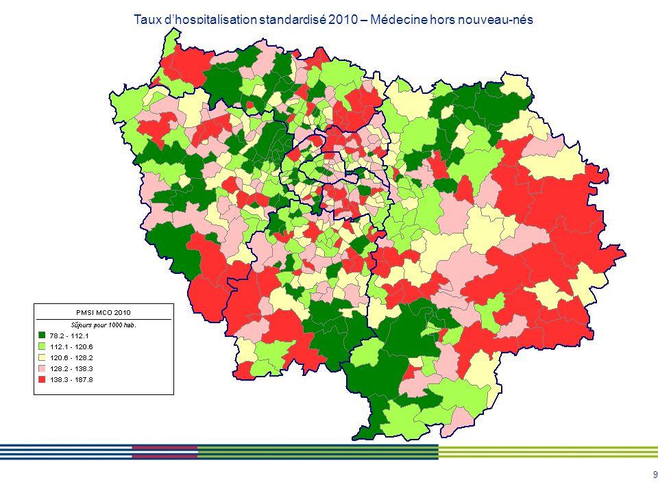 9 Taux dhospitalisation standardisé 2010 – Médecine hors nouveau-nés