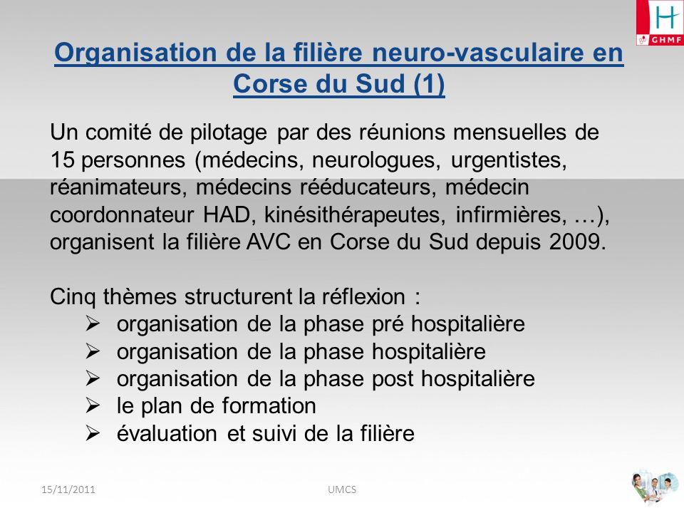 Organisation de la filière neuro-vasculaire en Corse du Sud (2) Conventionnement (1) : Les différentes conventions organisent le réseau de prise en charge de lAVC et précisent les conditions d admission et de transfert entre les établissements.
