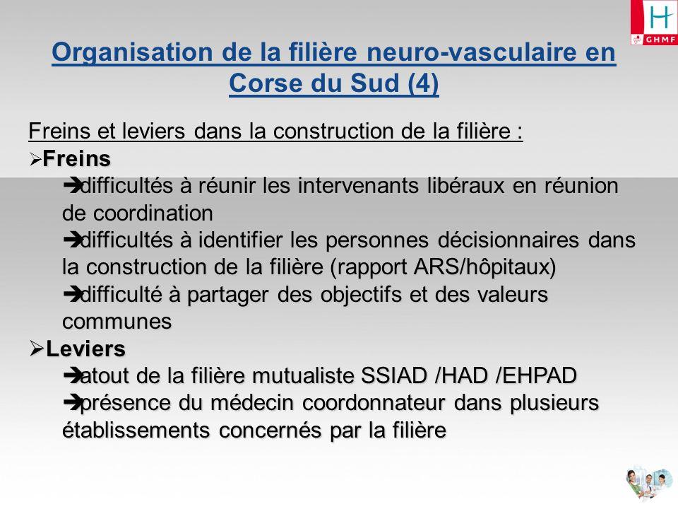 Organisation de la filière neuro-vasculaire en Corse du Sud (5) Pourquoi sintéresser à lHAD dans la prise en charge des AVC .